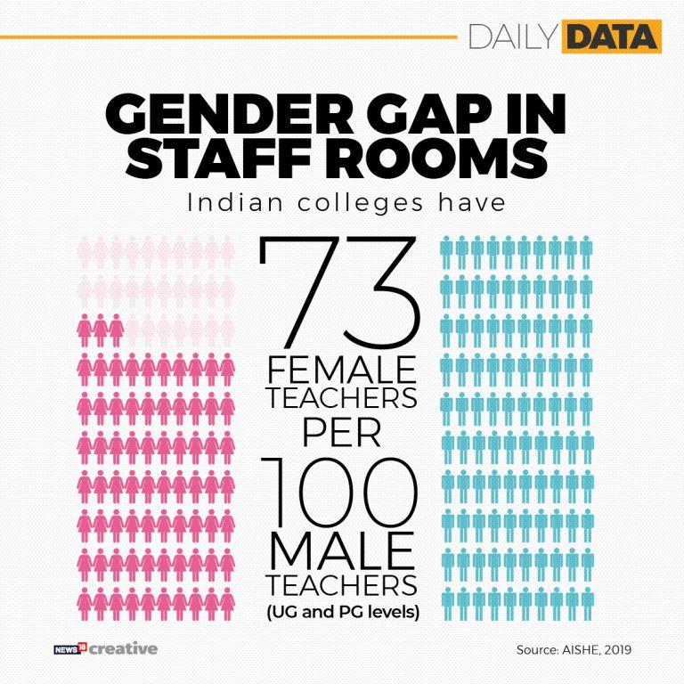 Gender gap in staff rooms