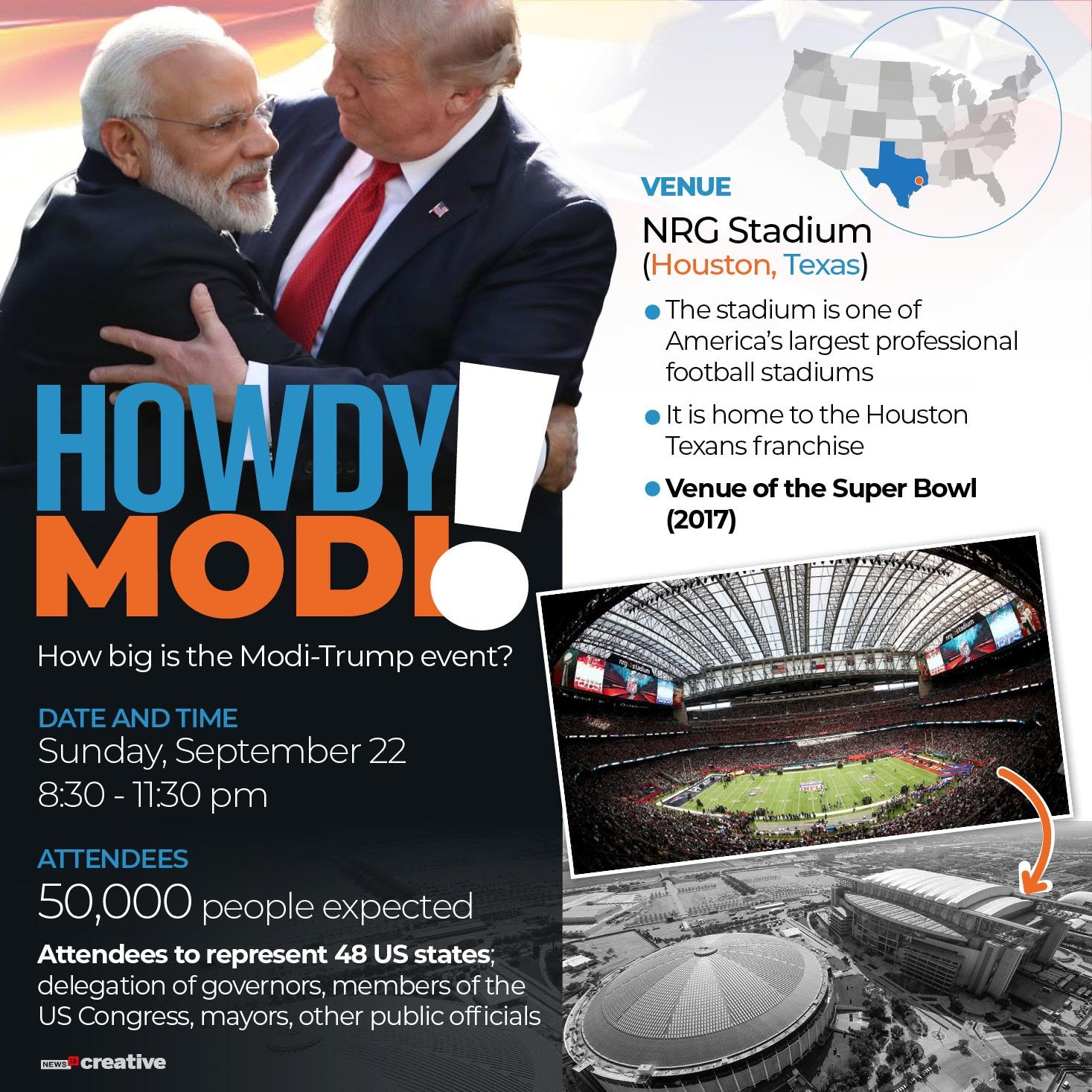 Image result for Howdy modi