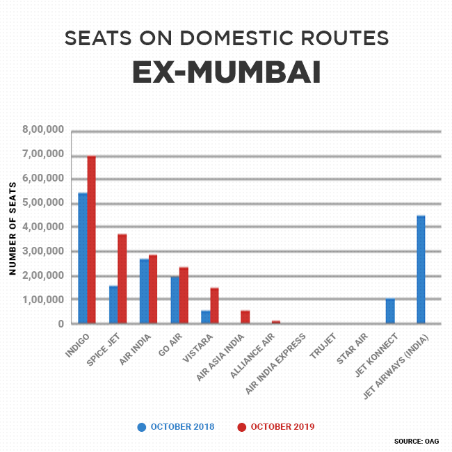 MUMBAI HAS MORE SEATS GFX 4
