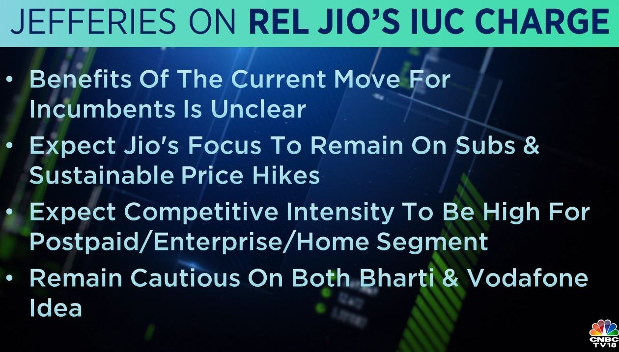 <strong>Jefferies on Reliance Jio's IUC Charge:</strong> The benefitof the current move for incumbents is unclear, according to the brokerage. It remains cautious on both Bharti Airtel and Vodafone Idea.