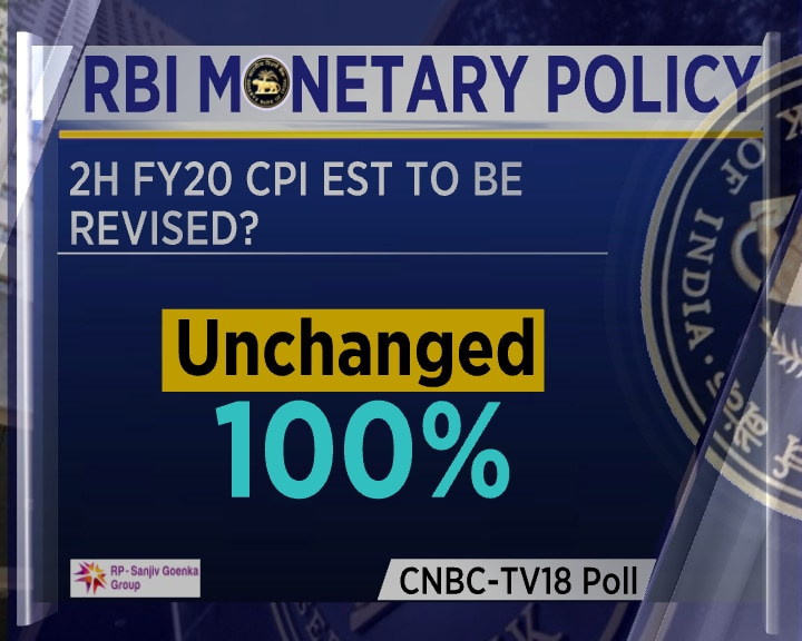 Past policy transmissions have remained incomplete: RBI