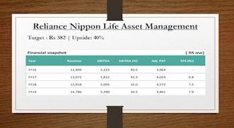 Reliance Nippon Life Asset Manangement