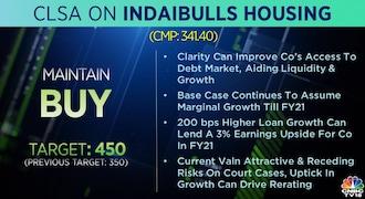 CLSA on Indiabulls Housing: