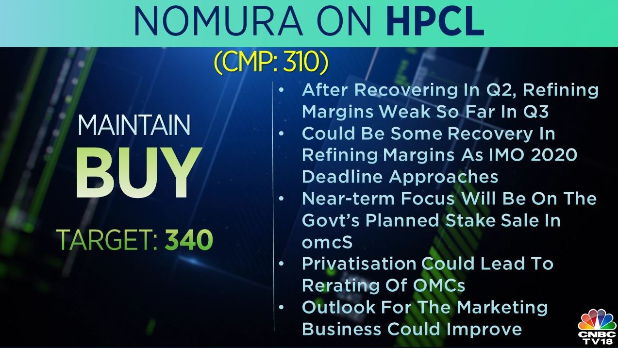 <strong>Nomura on HPCL</strong>: The brokerage has a 'buy' rating on the stock with a target of Rs 340 per share. The near-term focus will be on the government's planned stake sale in OMCs, said the brokerage, adding that privatisation could lead to rerating of OMCs.