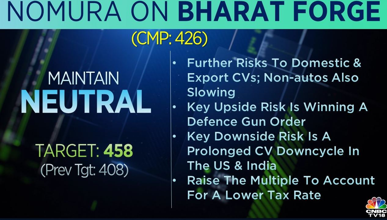 <strong>Nomura on Bharat Forge:</strong> The brokerage maintained a 'neutral' call on the stock but raised its target to Rs 458 per share from Rs 408 earlier. Key upside risk for the company was winning a defence gun order, while key downside risk was a prolonged CV downcycle in the US and India, noted the brokerage.
