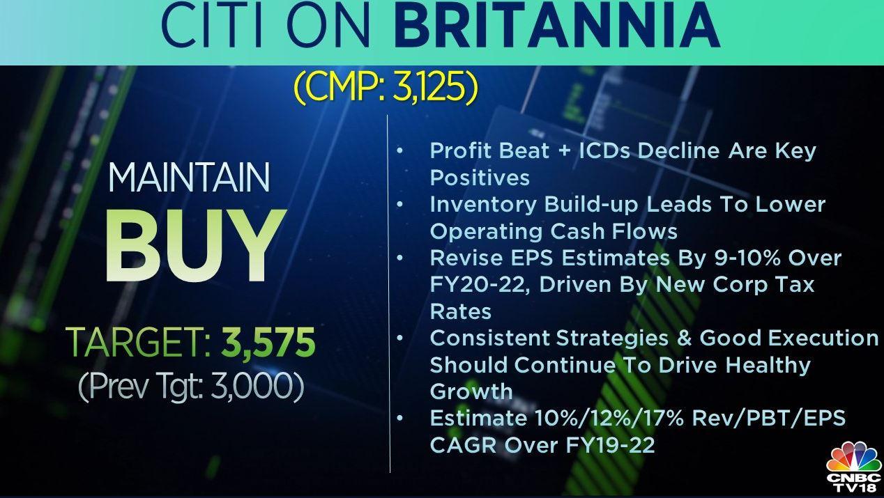 <p>Top brokerage calls for November 13: Citi bullish on Britannia; Kotak maintains 'sell' on Motherson Sumi</p>