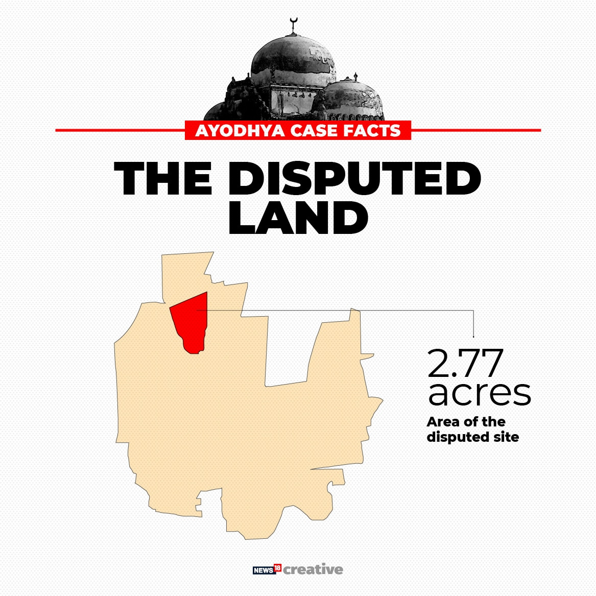Ayodhya Verdict: The Disputed Land