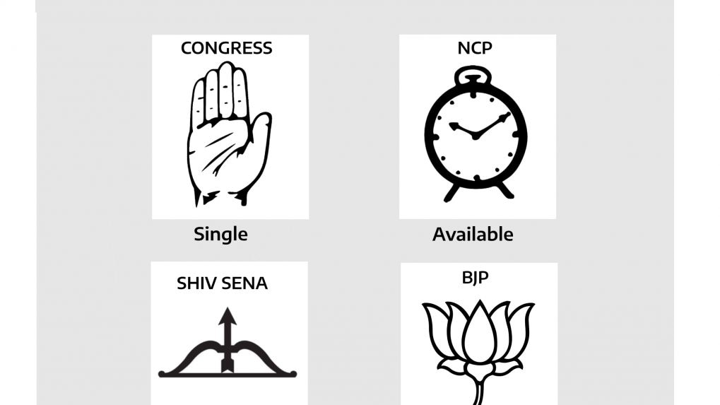 Maharashtra Government Formation: Facebook relationship status updates of Shiv Sena, NCP, Congress and BJP