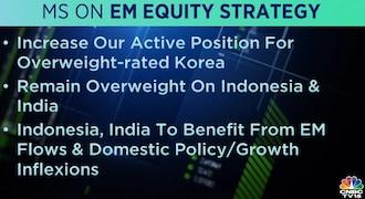 Morgan Stanley EM Equity Strategy: