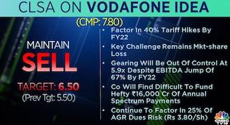 CLSA on Vodafone Idea: