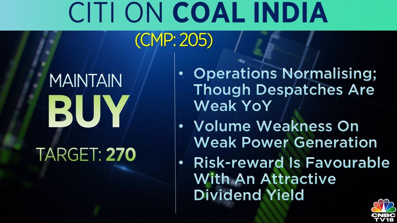 <strong>Citi on Coal India:</strong> The brokerage had a 'buy' rating on the stock with a target at Rs 270 per share. It said that risk-reward is favourable with an attractive yield.