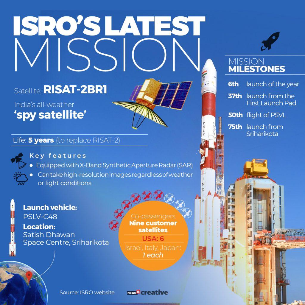 ISRO lift
