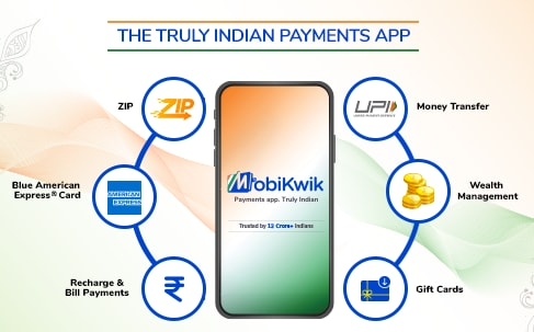 Mobikwik IPO: Here are the key risk factors listed by fintech firm