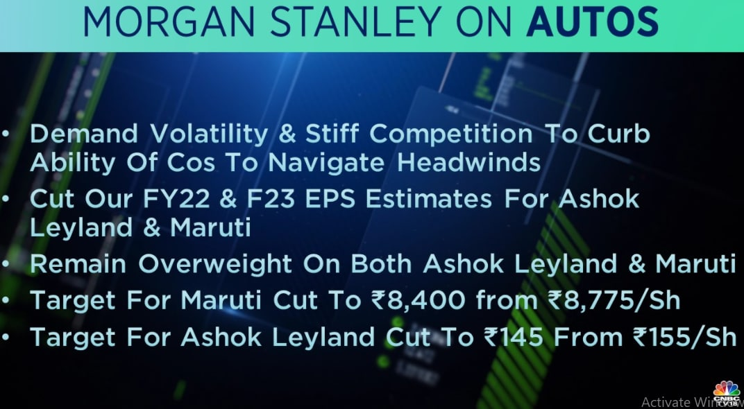 Morgan Stanley on Auto : Demand volatility and stiff competition to curb the ability of cos to navigate headwinds, says the brokerage. It cuts target for Mauti and Ashok Leyland while remaining 'overweight' on both the stocks.