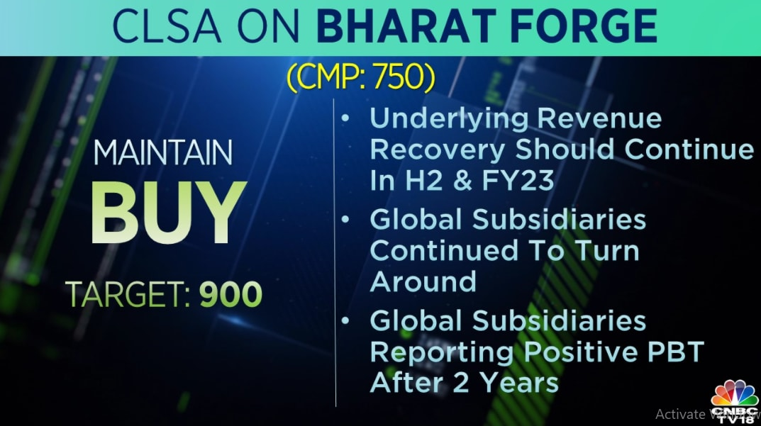 CLSA on Bharat Forge:  The brokerage maintains a 'buy' call on the stock with a target at Rs 900 per share. It expects underlying revenue recovery to continue in the second half of FY22 and FY23.