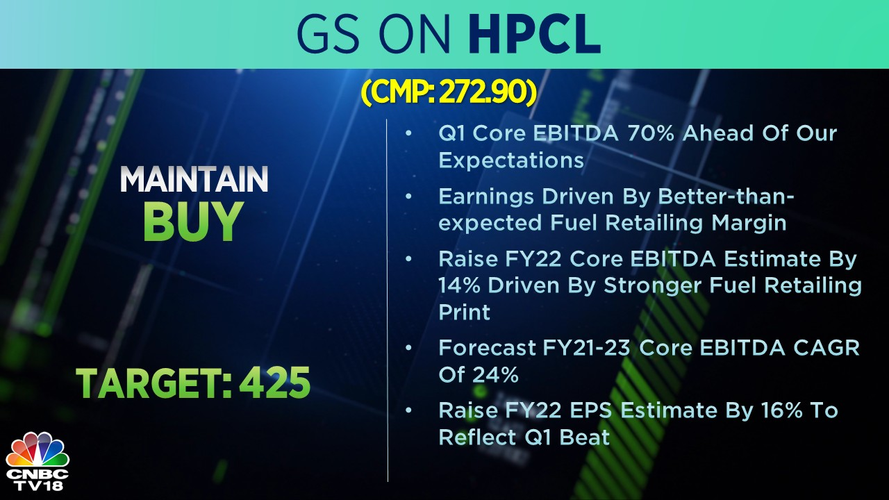 Goldman Sachs on HPCL: The brokerage has a 'buy' call on the stock with a target price of Rs 425. The company's earnings were driven by better-than-expected fuel retailing margin.