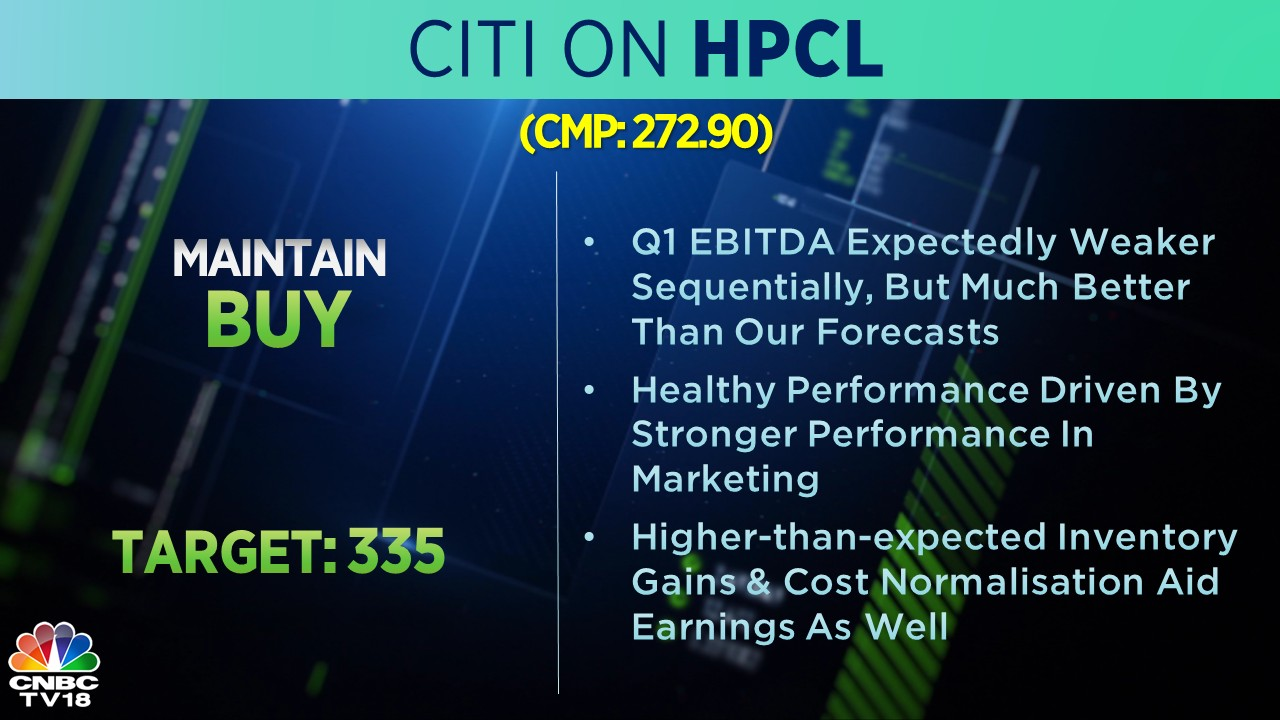 Citi on HPCL: The brokerage has a 'buy' rating on the stock with a target price of Rs 335 apiece. The company's Q1 EBITDA was weaker sequentially as expected, but much better than forecasts, according to Citi. HPCL's healthy Q1 show was driven by stronger performance in marketing, the brokerage said.